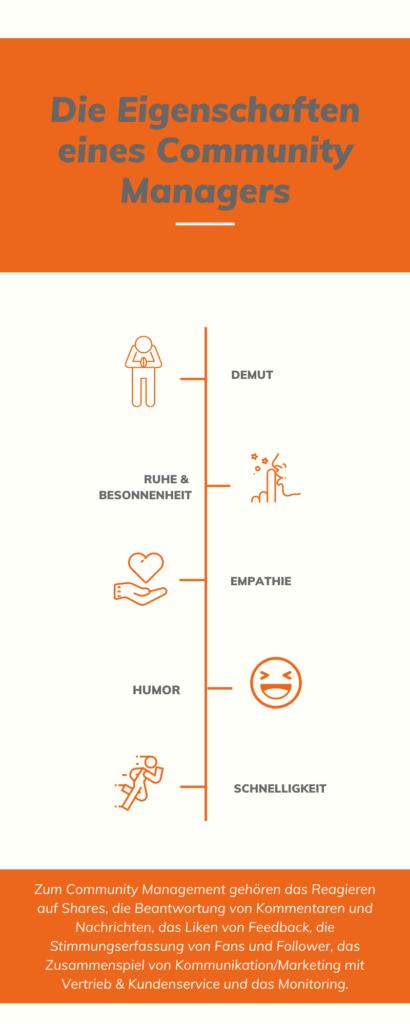 Eigenschaften eines Community Manager
